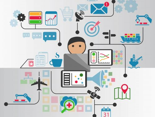 How to Use Marketing Automation to Attract, Engage and Retain Students